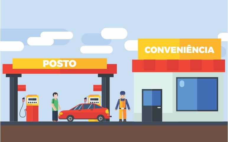 A importância de conhecer o perfil do cliente da sua loja de conveniência