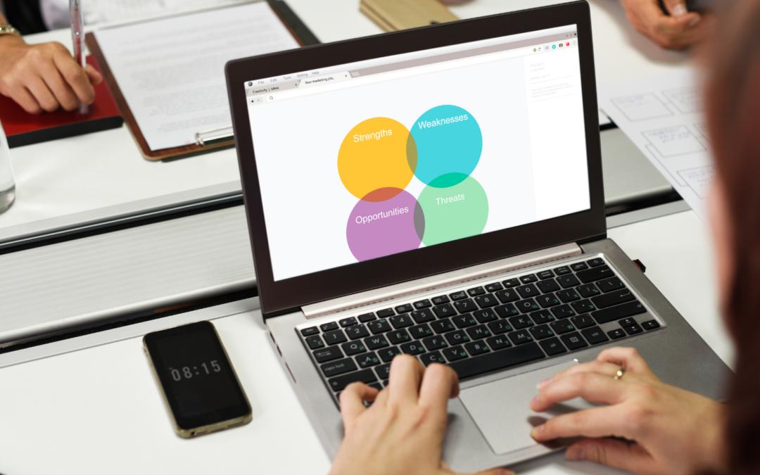 Como fazer o planejamento estratégico do posto com a matriz SWOT?
